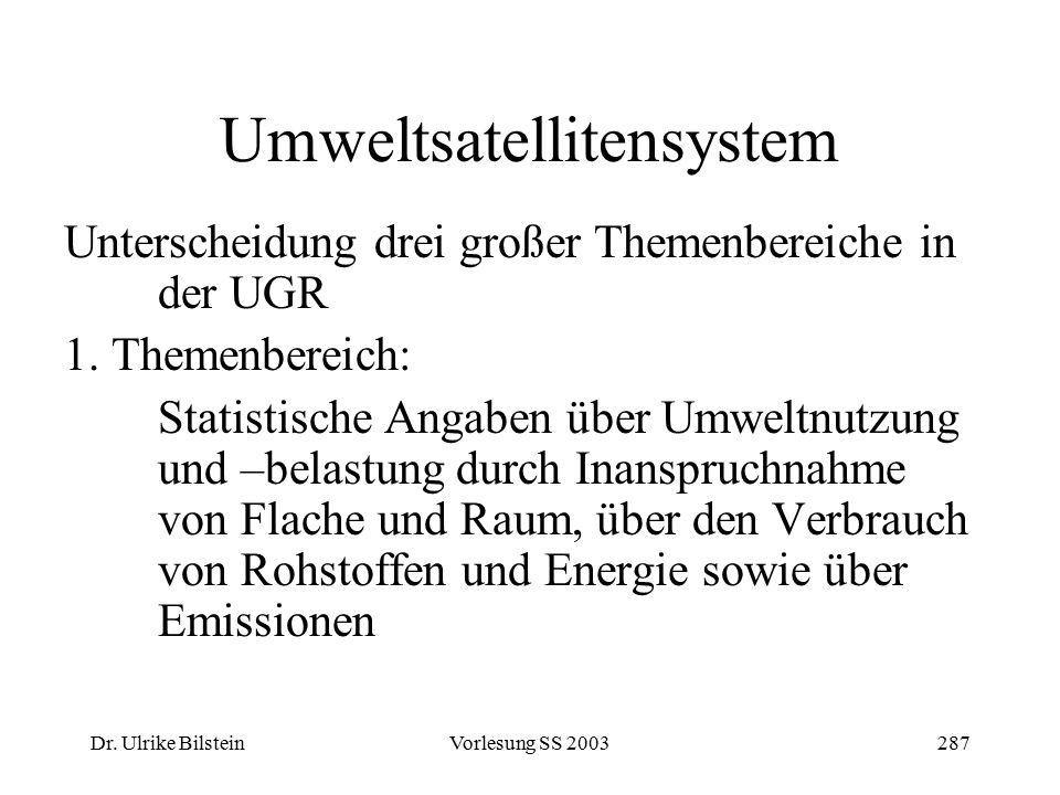 Umweltsatellitensystem