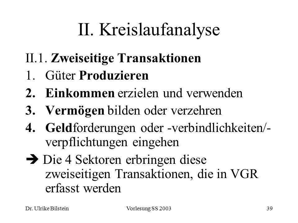 II. Kreislaufanalyse II.1. Zweiseitige Transaktionen Güter Produzieren