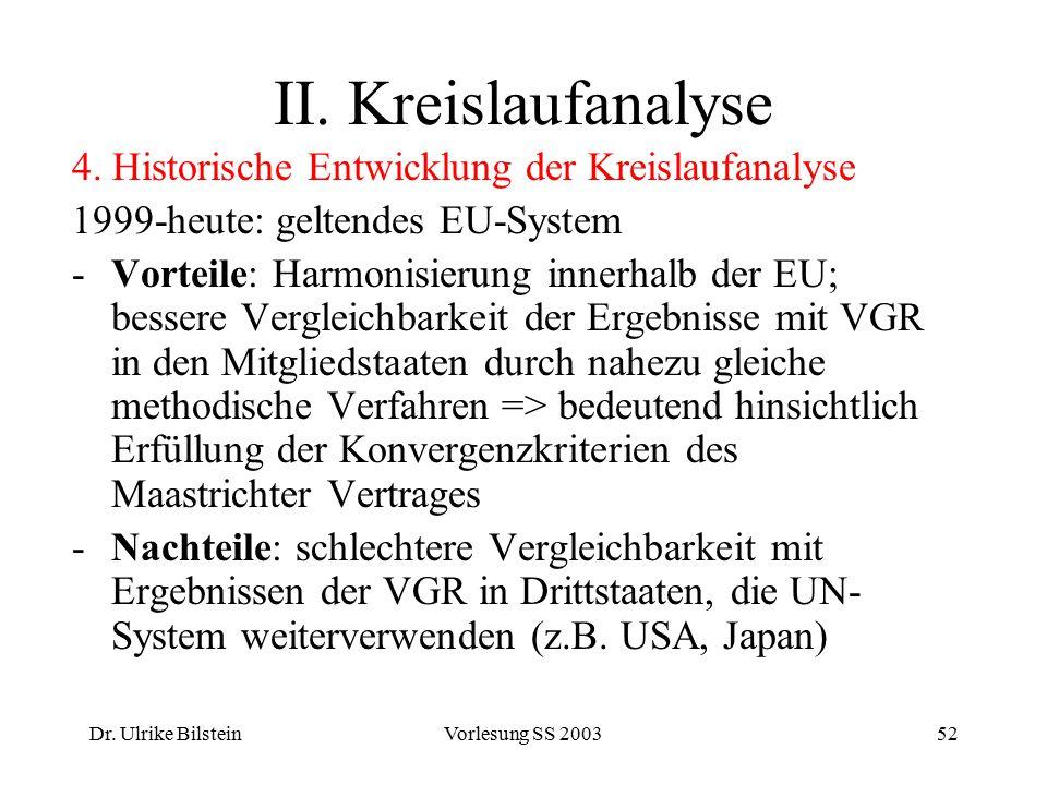 II. Kreislaufanalyse 4. Historische Entwicklung der Kreislaufanalyse