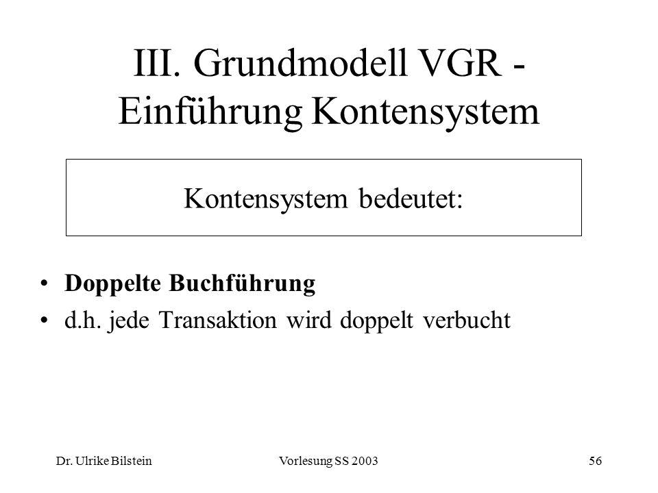III. Grundmodell VGR -Einführung Kontensystem
