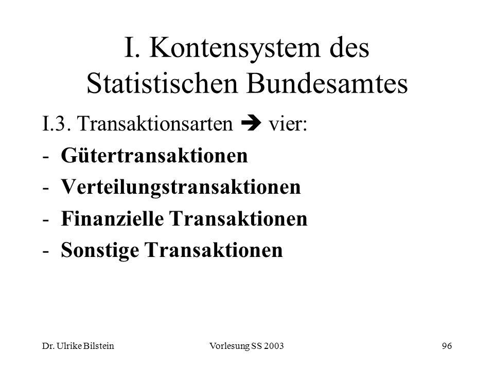 I. Kontensystem des Statistischen Bundesamtes