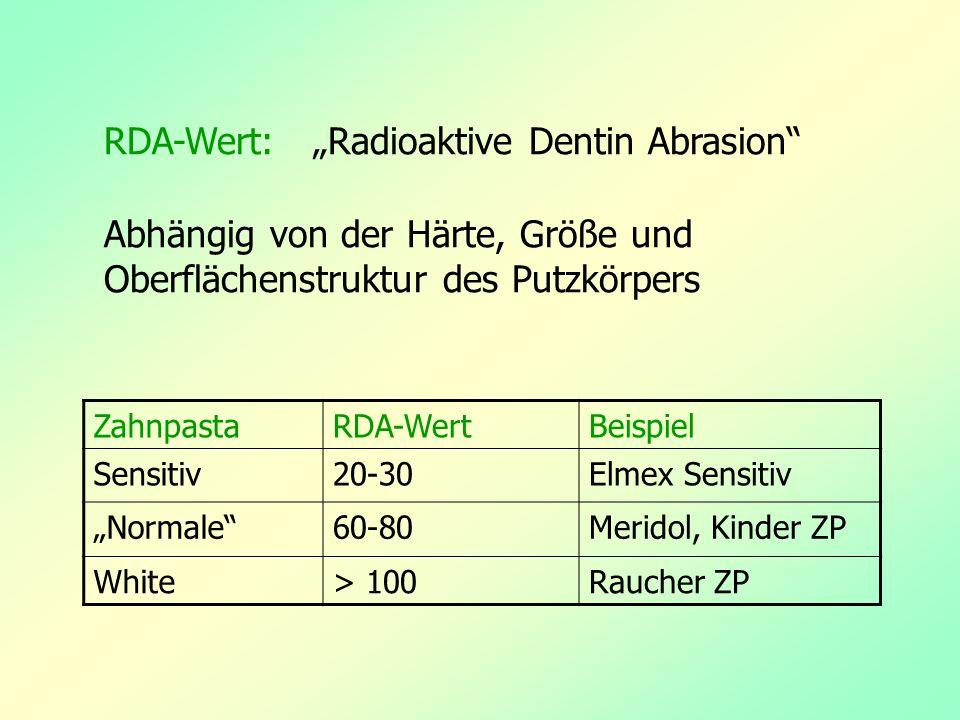 "RDA-Wert: ""Radioaktive Dentin Abrasion"