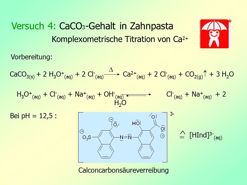 Versuch 4: CaCO3-Gehalt in Zahnpasta