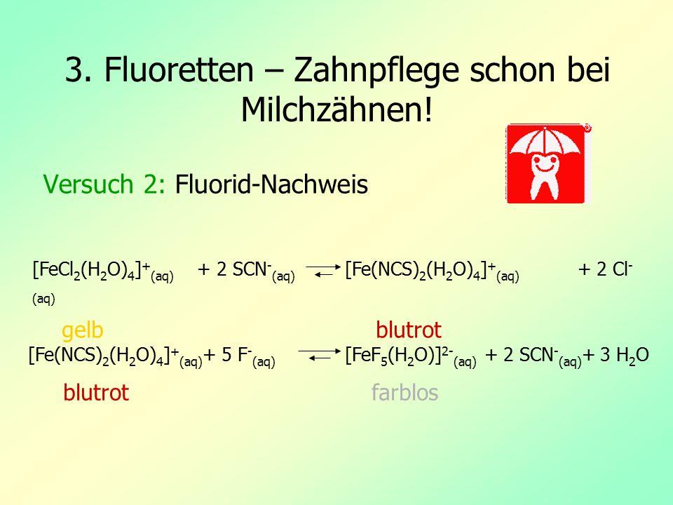 3. Fluoretten – Zahnpflege schon bei Milchzähnen!