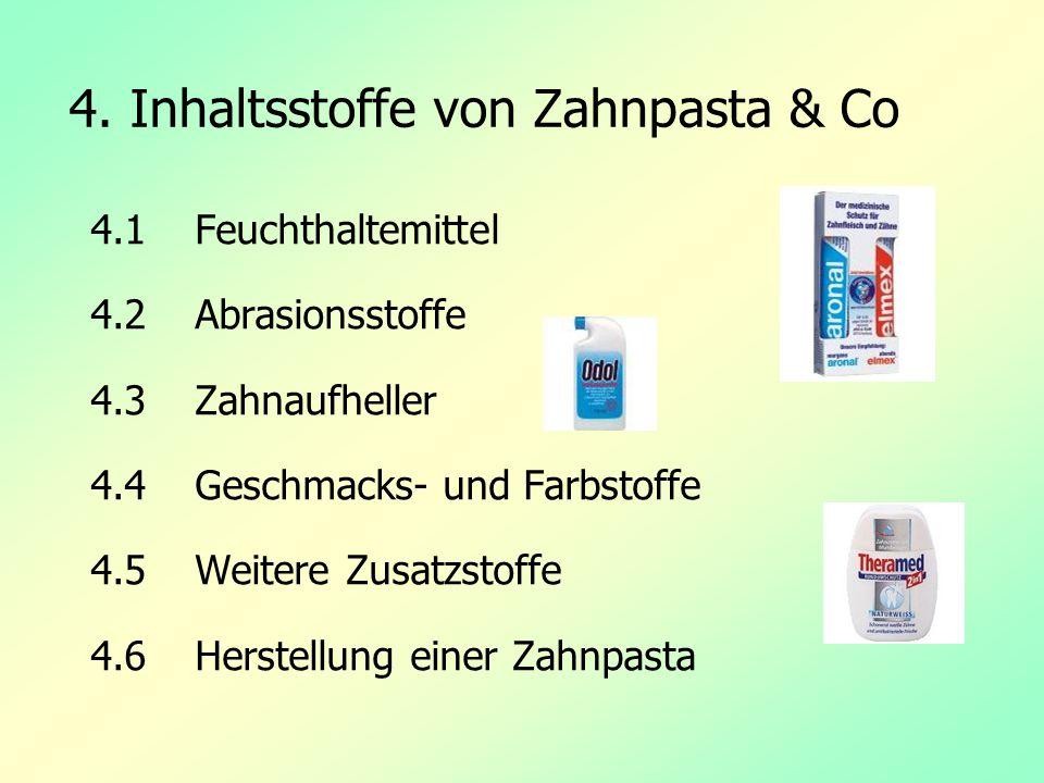 4. Inhaltsstoffe von Zahnpasta & Co