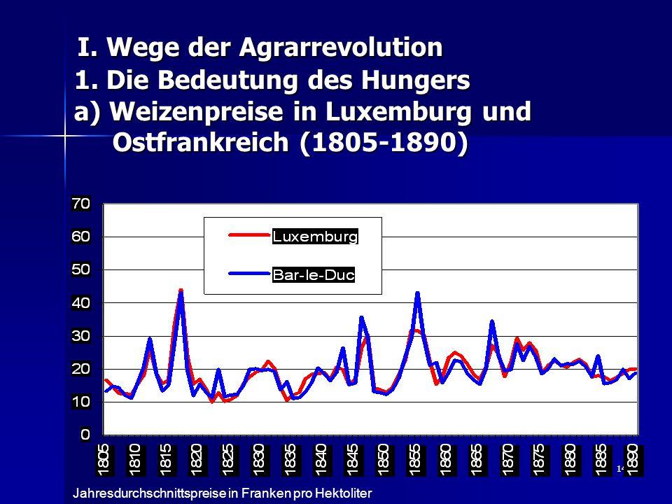 I. Wege der Agrarrevolution 1