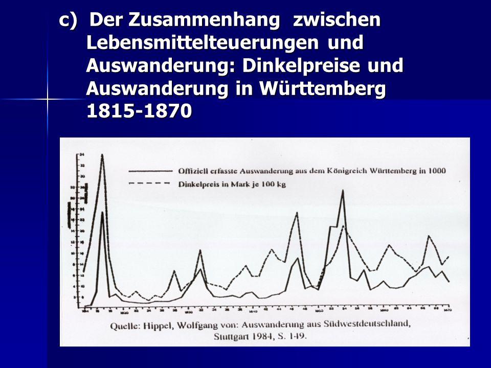 c) Der Zusammenhang zwischen Lebensmittelteuerungen und Auswanderung: Dinkelpreise und Auswanderung in Württemberg 1815-1870