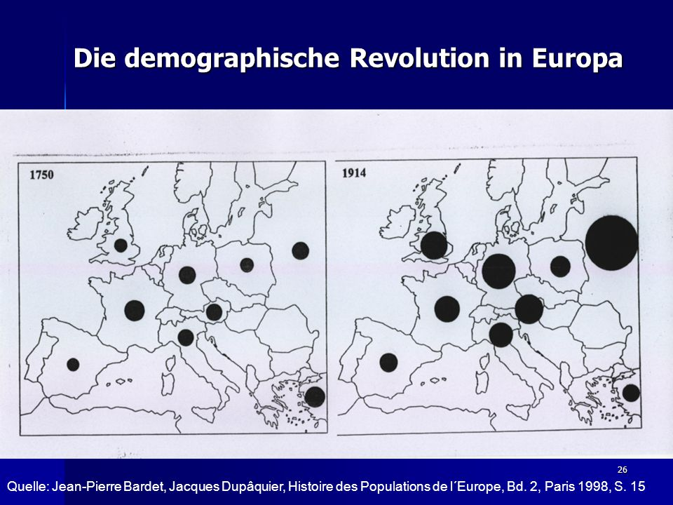 Die demographische Revolution in Europa