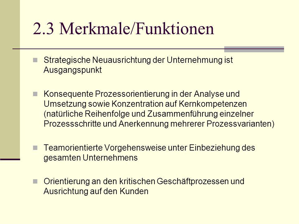 2.3 Merkmale/Funktionen Strategische Neuausrichtung der Unternehmung ist Ausgangspunkt.