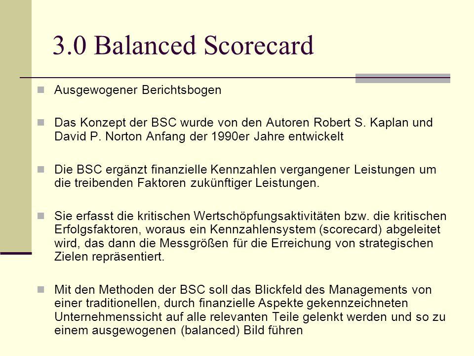 3.0 Balanced Scorecard Ausgewogener Berichtsbogen