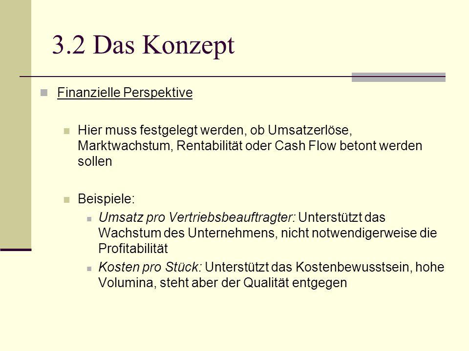3.2 Das Konzept Finanzielle Perspektive