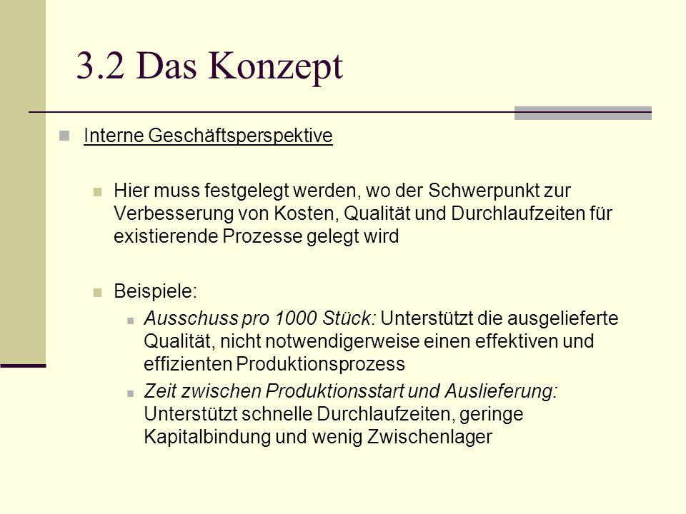 3.2 Das Konzept Interne Geschäftsperspektive