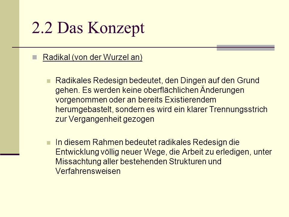 2.2 Das Konzept Radikal (von der Wurzel an)