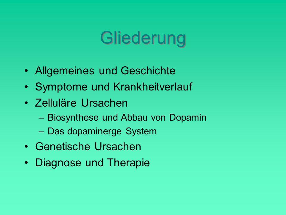 Gliederung Allgemeines und Geschichte Symptome und Krankheitverlauf