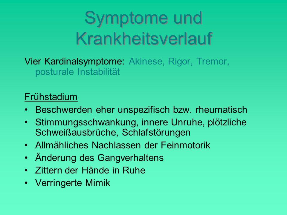 Symptome und Krankheitsverlauf