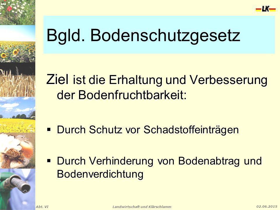 Bgld. Bodenschutzgesetz