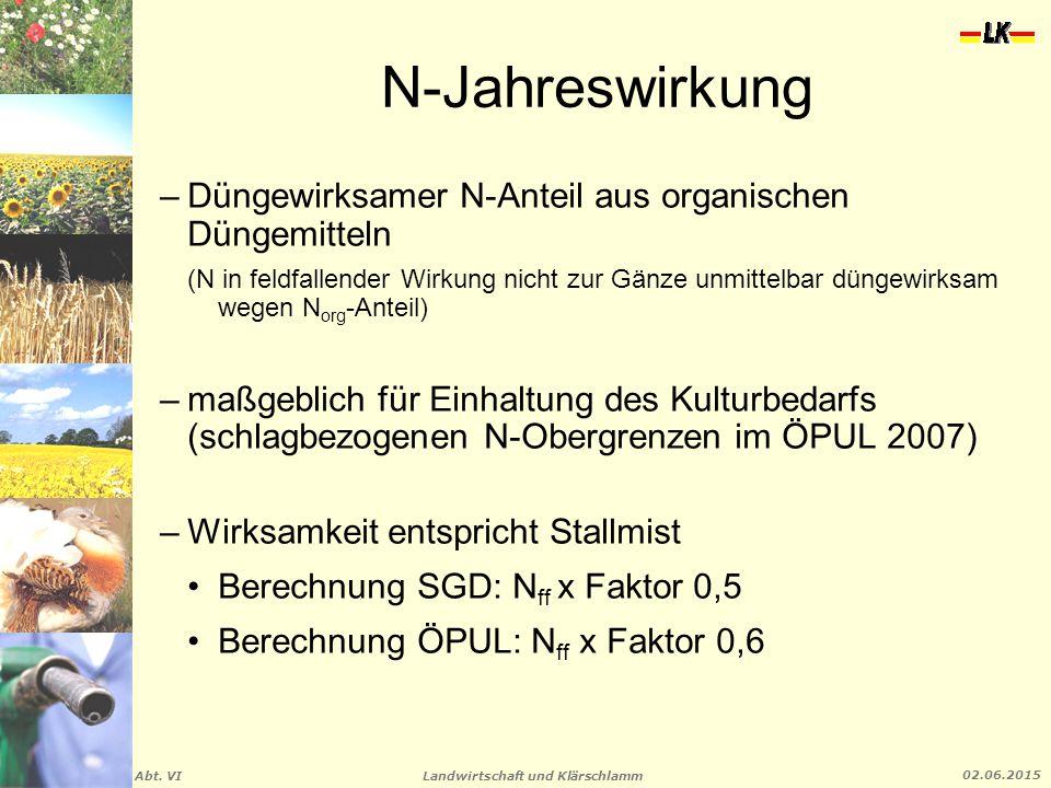 N-Jahreswirkung Düngewirksamer N-Anteil aus organischen Düngemitteln