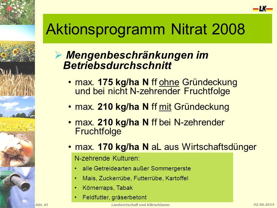 Aktionsprogramm Nitrat 2008