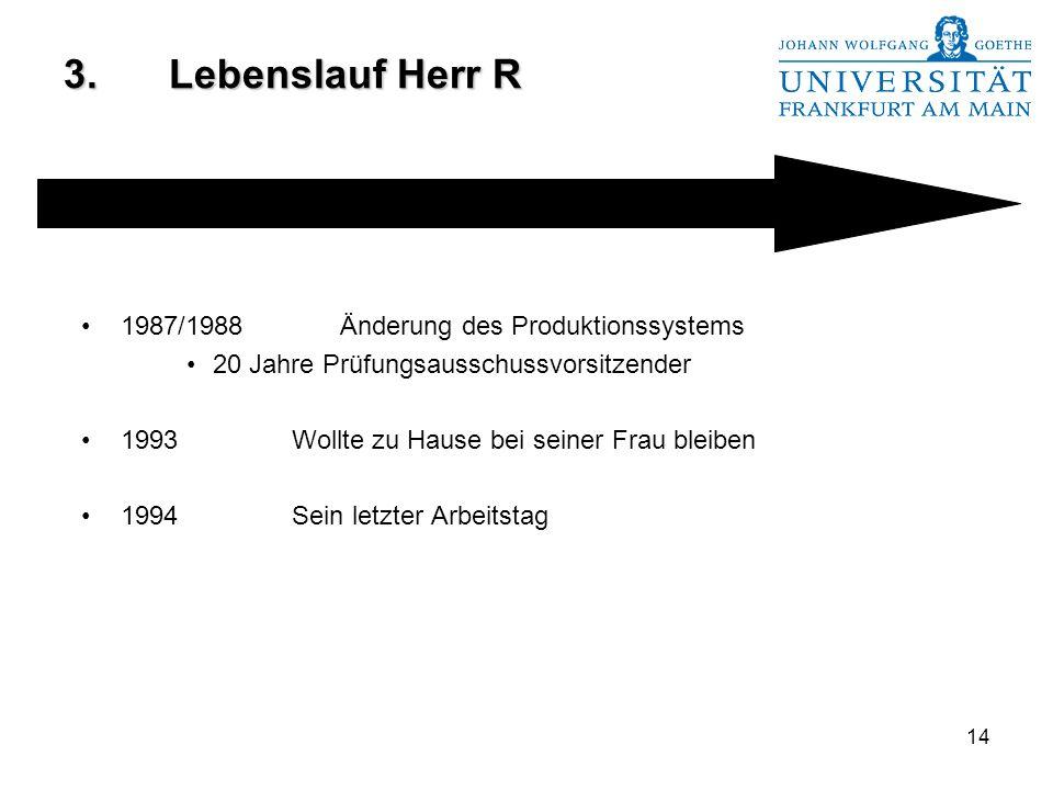 3. Lebenslauf Herr R 1987/1988 Änderung des Produktionssystems