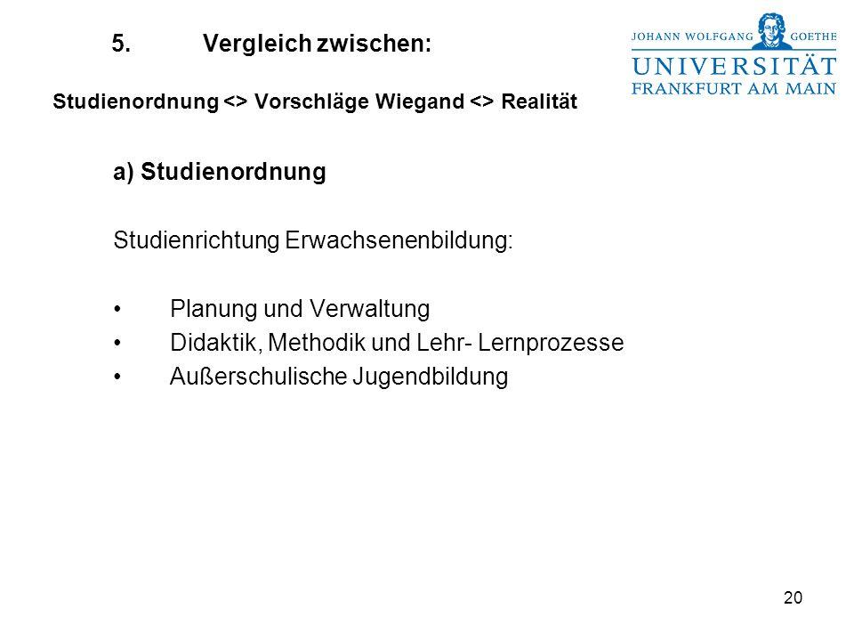 5. Vergleich zwischen: Studienordnung <> Vorschläge Wiegand <> Realität