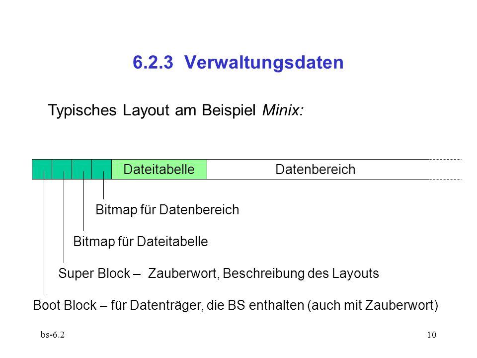 6.2.3 Verwaltungsdaten Typisches Layout am Beispiel Minix: