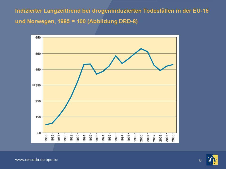 Indizierter Langzeittrend bei drogeninduzierten Todesfällen in der EU-15 und Norwegen, 1985 = 100 (Abbildung DRD-8)
