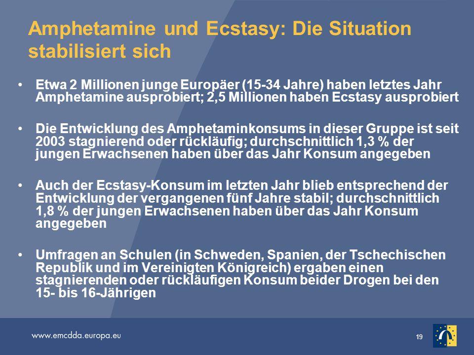Amphetamine und Ecstasy: Die Situation stabilisiert sich