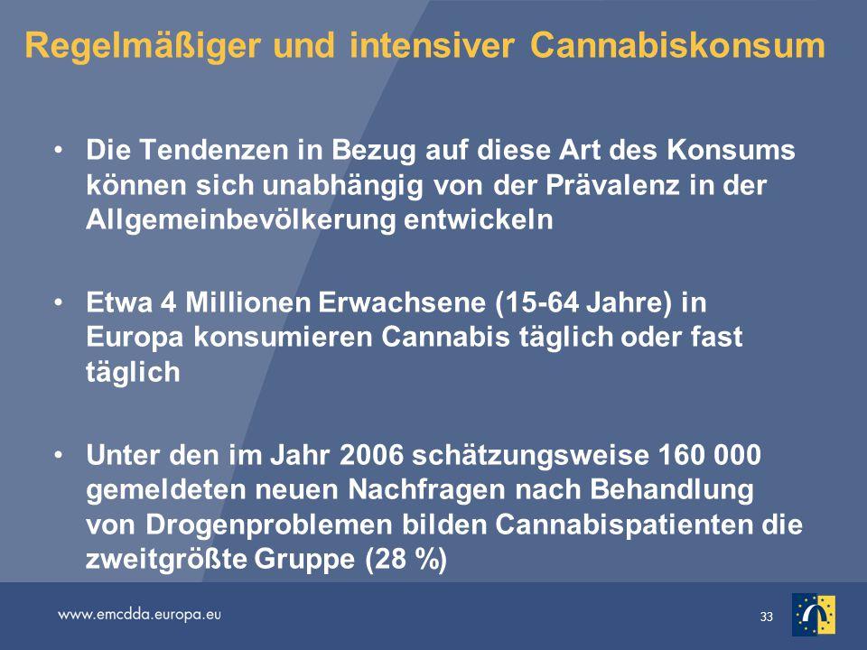 Regelmäßiger und intensiver Cannabiskonsum