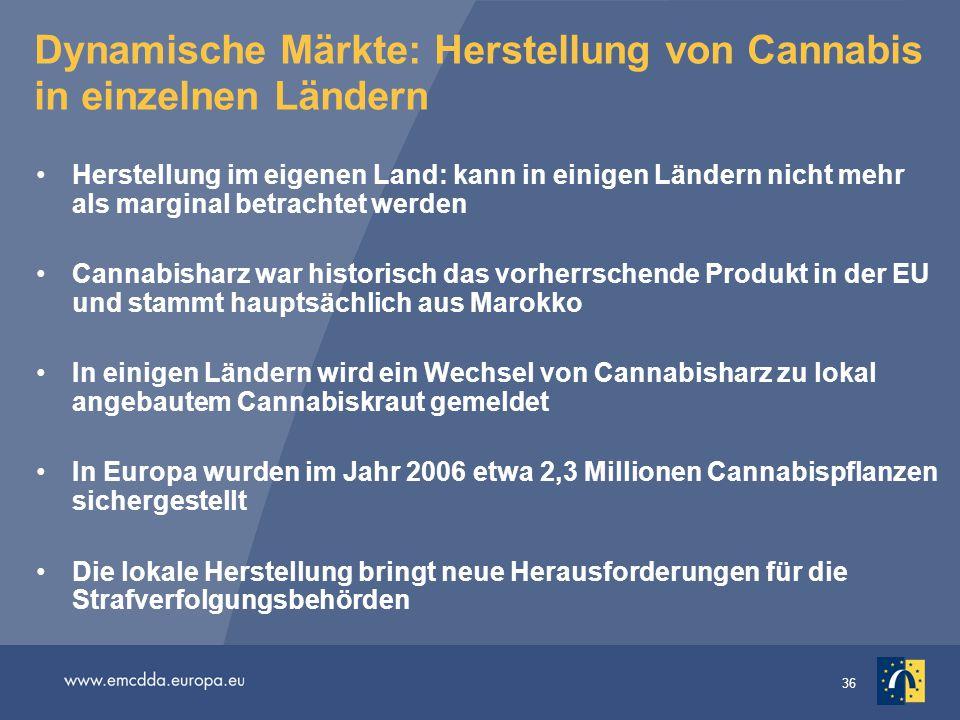 Dynamische Märkte: Herstellung von Cannabis in einzelnen Ländern