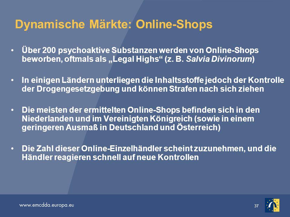 Dynamische Märkte: Online-Shops