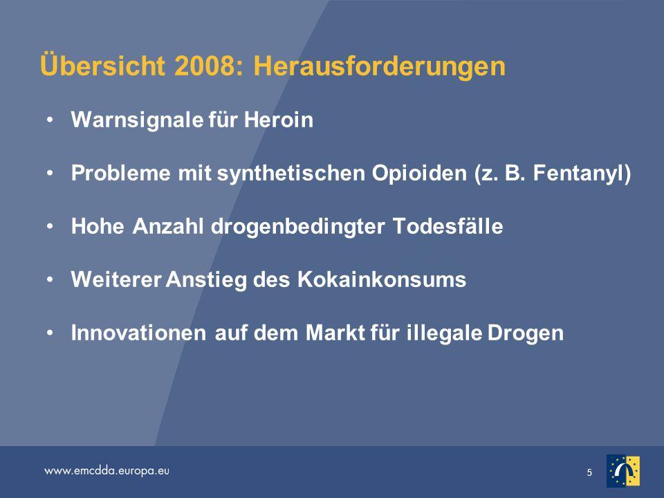 Übersicht 2008: Herausforderungen