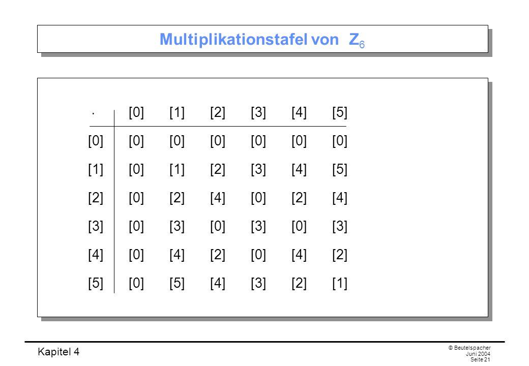 Multiplikationstafel von Z6