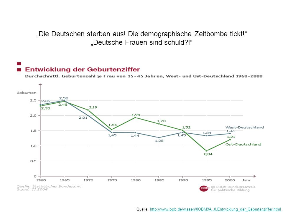 """""""Die Deutschen sterben aus. Die demographische Zeitbombe tickt"""