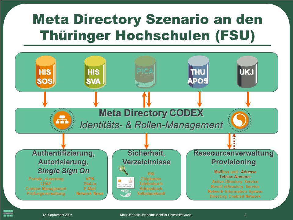 Meta Directory Szenario an den Thüringer Hochschulen (FSU)