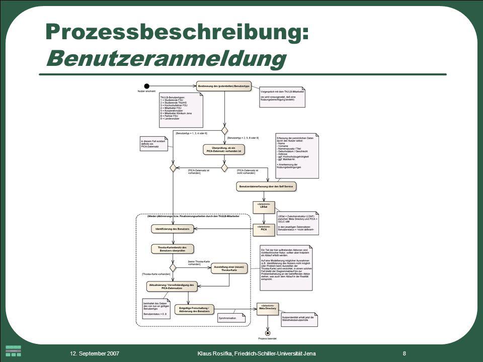 Prozessbeschreibung: Benutzeranmeldung