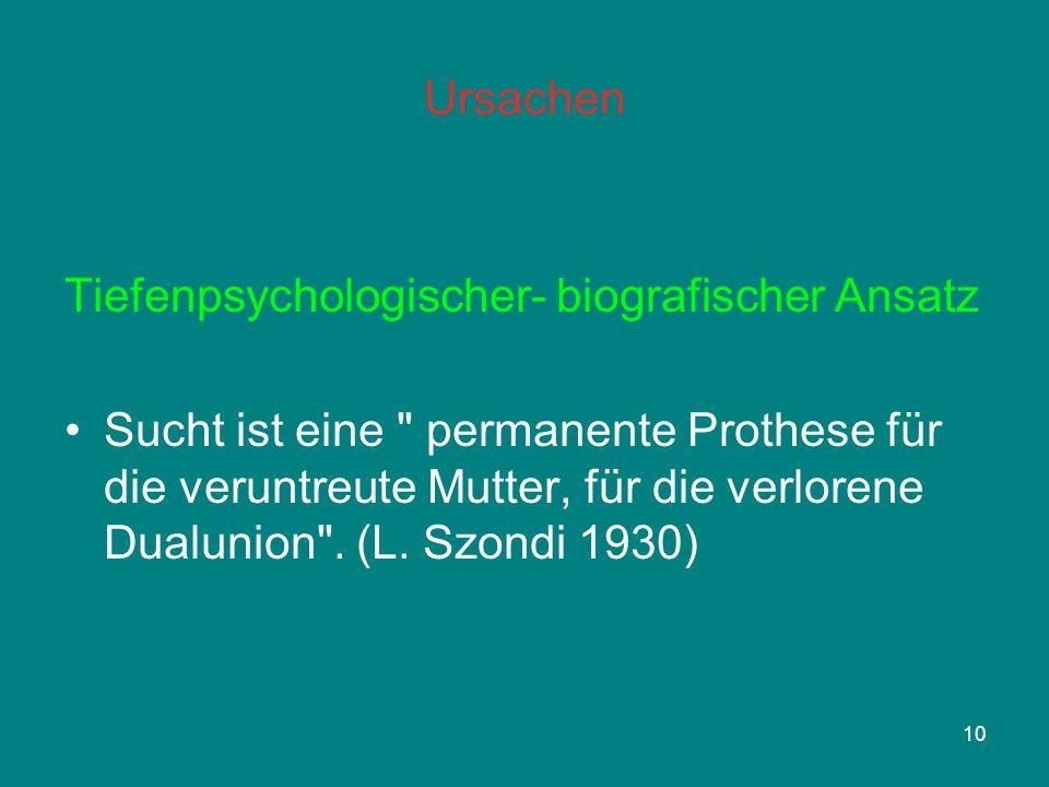 Ursachen Tiefenpsychologischer- biografischer Ansatz.