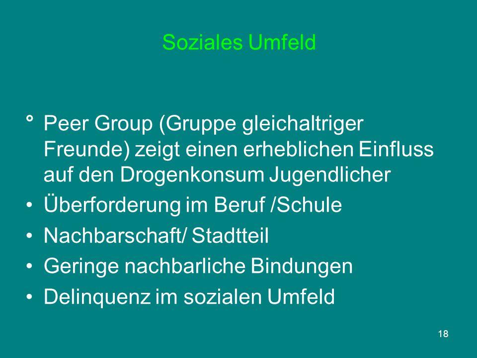 Soziales Umfeld ° Peer Group (Gruppe gleichaltriger Freunde) zeigt einen erheblichen Einfluss auf den Drogenkonsum Jugendlicher.