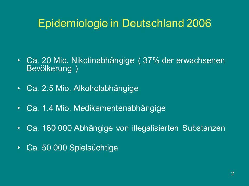 Epidemiologie in Deutschland 2006