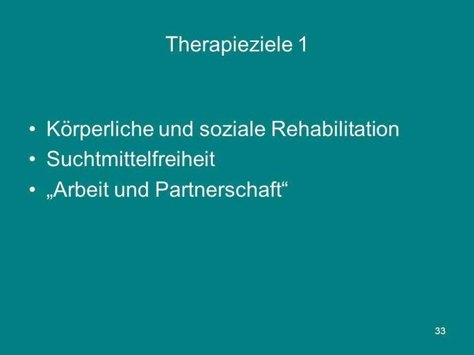 Therapieziele 1 Körperliche und soziale Rehabilitation.