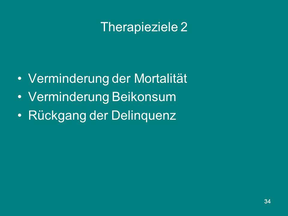 Therapieziele 2 Verminderung der Mortalität Verminderung Beikonsum Rückgang der Delinquenz