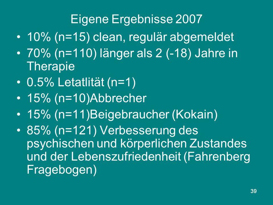 Eigene Ergebnisse 2007 10% (n=15) clean, regulär abgemeldet. 70% (n=110) länger als 2 (-18) Jahre in Therapie.