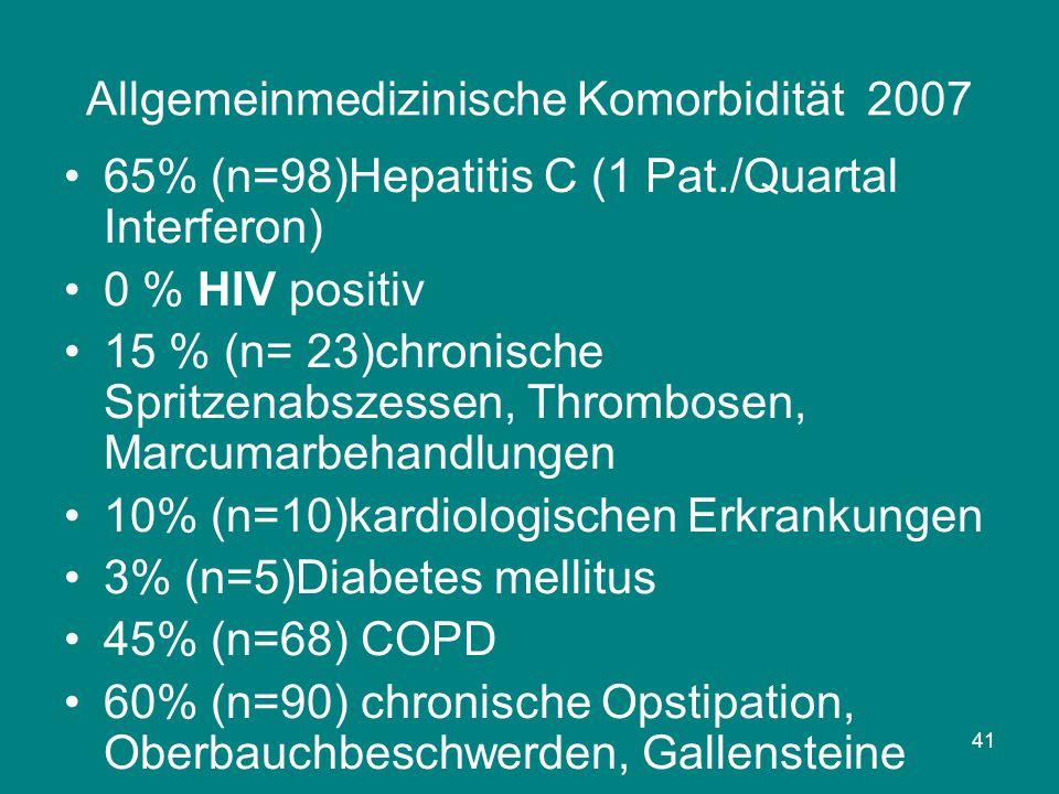 Allgemeinmedizinische Komorbidität 2007