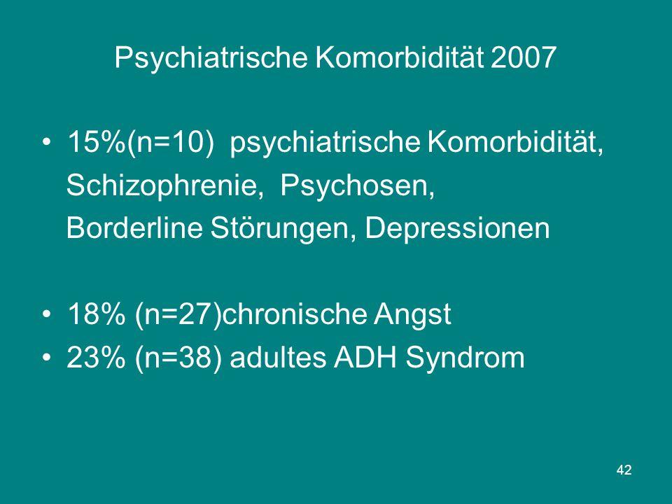 Psychiatrische Komorbidität 2007