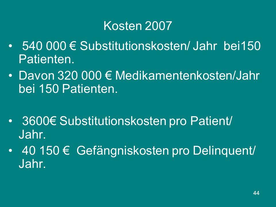Kosten 2007 540 000 € Substitutionskosten/ Jahr bei150 Patienten. Davon 320 000 € Medikamentenkosten/Jahr bei 150 Patienten.