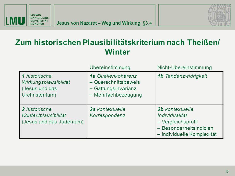 Zum historischen Plausibilitätskriterium nach Theißen/ Winter
