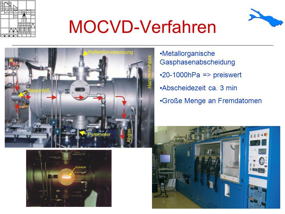 MOCVD-Verfahren Metallorganische Gasphasenabscheidung
