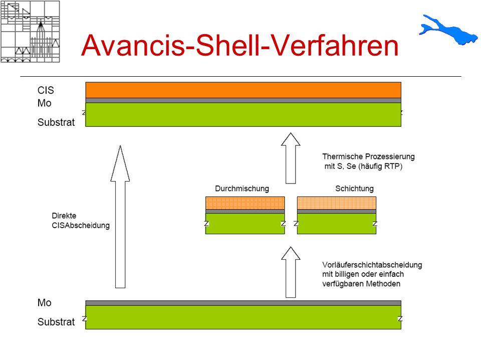 Avancis-Shell-Verfahren