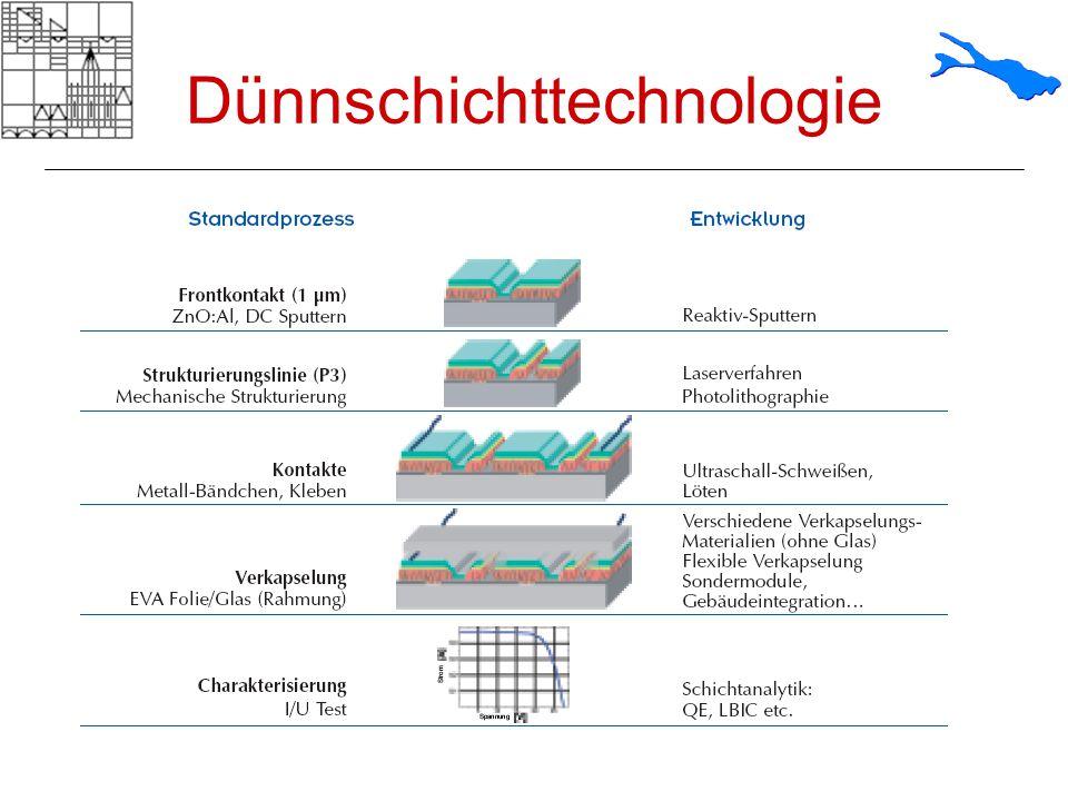 Dünnschichttechnologie