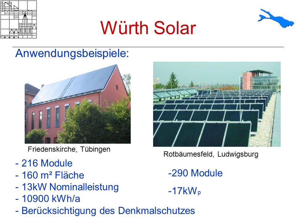 Würth Solar Anwendungsbeispiele: 216 Module 160 m² Fläche 290 Module