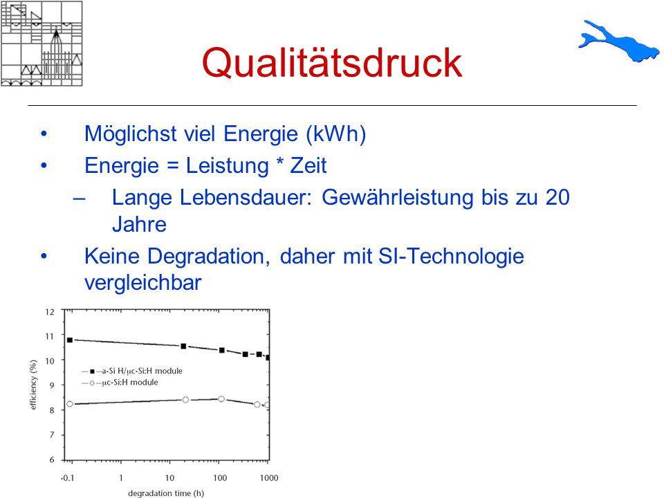 Qualitätsdruck Möglichst viel Energie (kWh) Energie = Leistung * Zeit